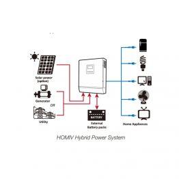 Соларни PV системи